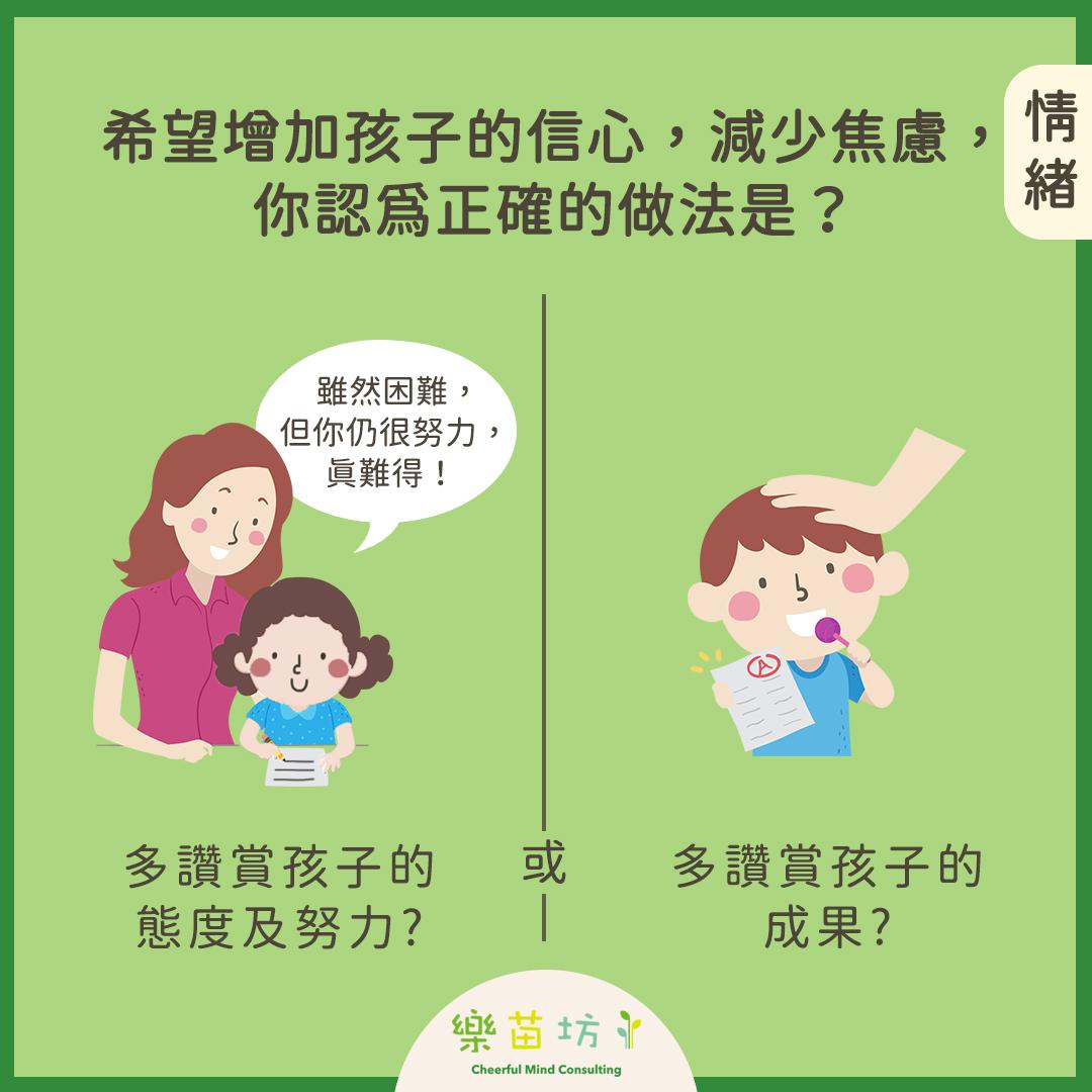 【父母小改變👩🏻🧑🏻 孩子大成長👧🏻🧒🏻 – 為焦慮的孩子分憂 】#情緒  希望增加孩子的信心,減少焦慮,你認為正確的做