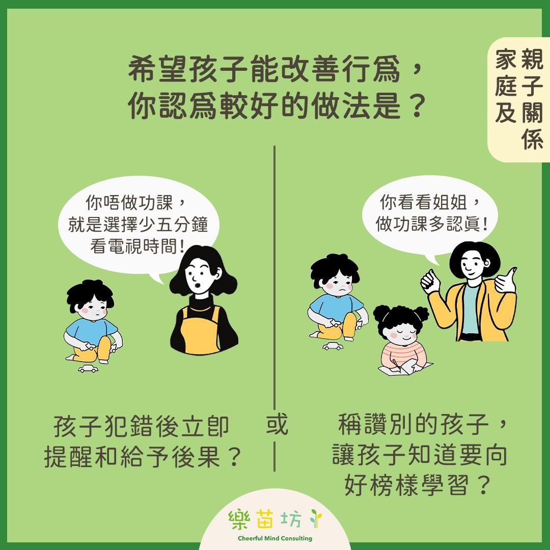 【父母小改變👩🏻🧑🏻 孩子大成長👧🏻🧒🏻 – 注意別傷害孩子的自尊心! 】#家庭及親子關係  希望孩子能改善行為,你認為